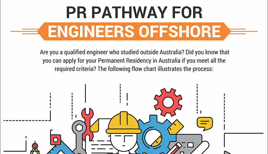 PR Pathway for Engineers Offshore